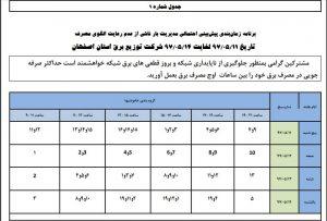 جدول قطعی برق نجف آباد 11 الی 14 مرداد