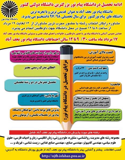 دانشگاه پیام نور نجف آباد پذیرش بدون آزمون 97