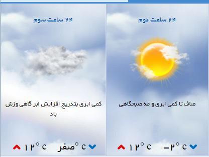 آب و هوای نجف آباد در سه روز آینده